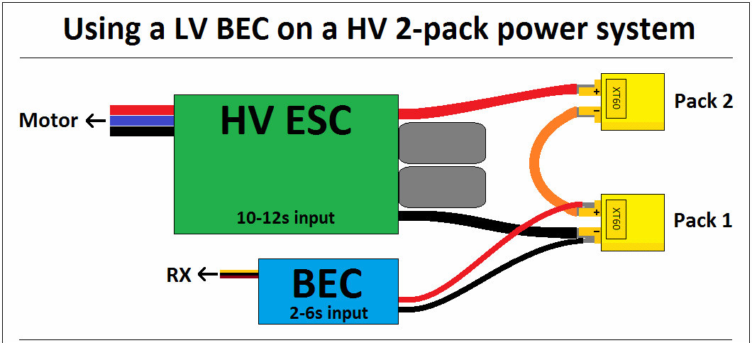 rcheli_diagram_LV_BEC_on_HV__69704 new) castle creations bec pro voltage regulator 20a anythingheli com BEC Bypass Wiring Diagram at alyssarenee.co